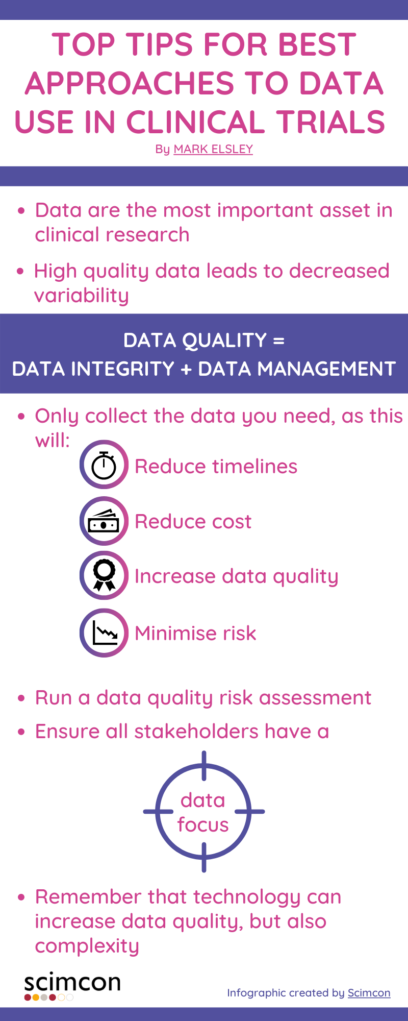 Mark Elsley outlines top tips for clinical trial data management in this inforgraphic.